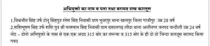 Balua police arrested 2 Criminals
