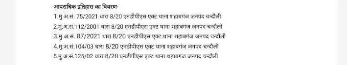 arrested Naimuddin with ganja